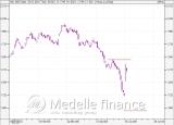 10-Year Swedish Bond Yield