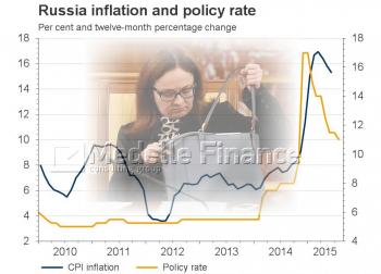Инфляция ЦБ РФ