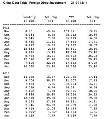 Размер налогов на недвижимость в испании
